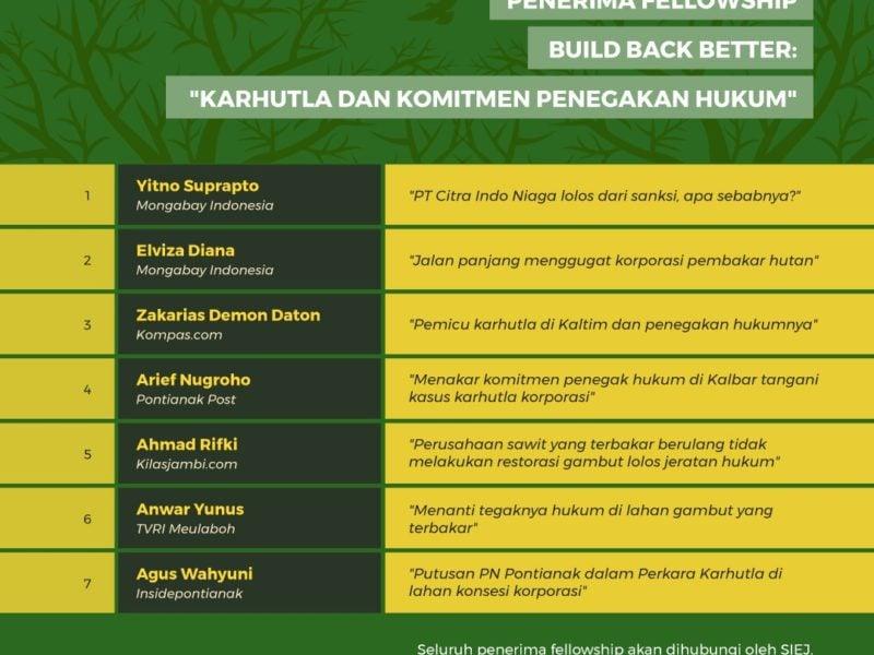 Fellowship Build Back Better Karhutla dan Komitmen Penegakan Hukum